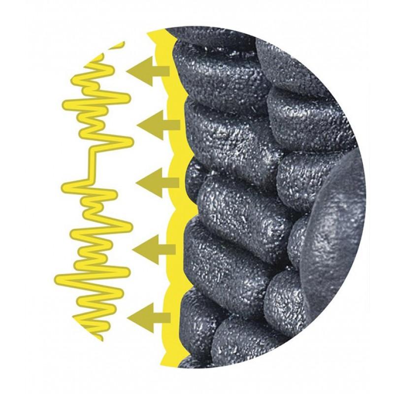 Перчатки антивибрационные (фото 4)